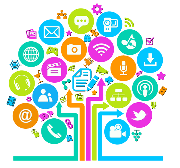 Social Media Integration Management