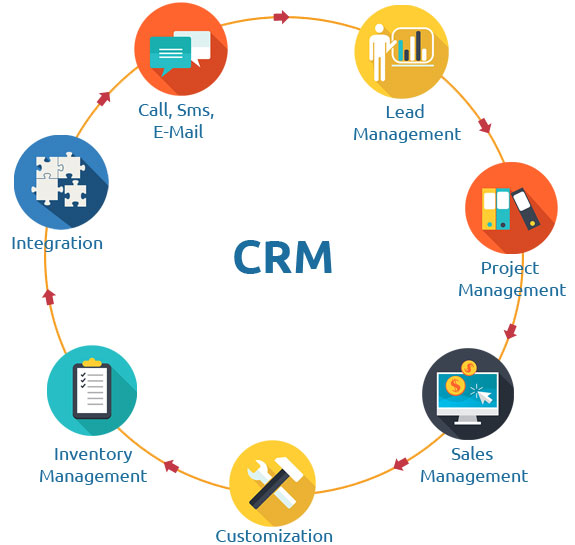 Online CRM for Small Business